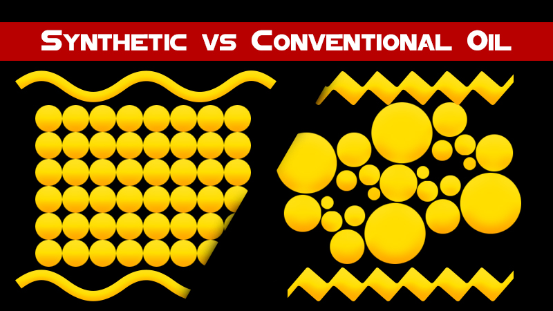 Difference between Regular V/S Synthetic Engine Oil